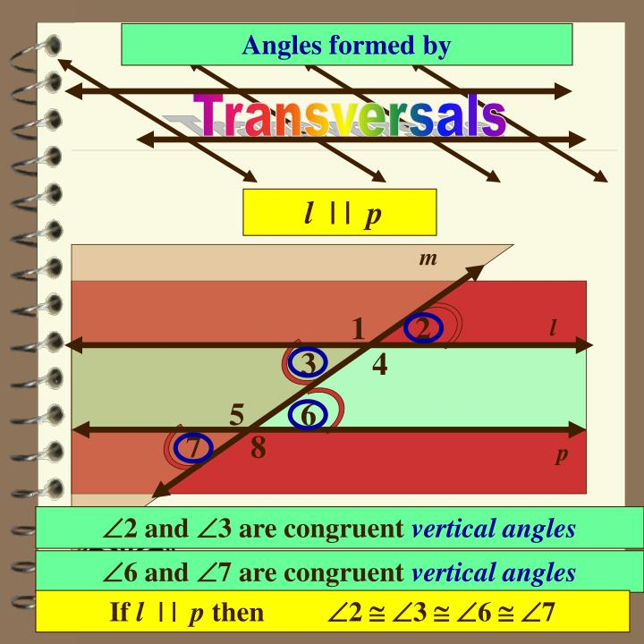 Angles formed by