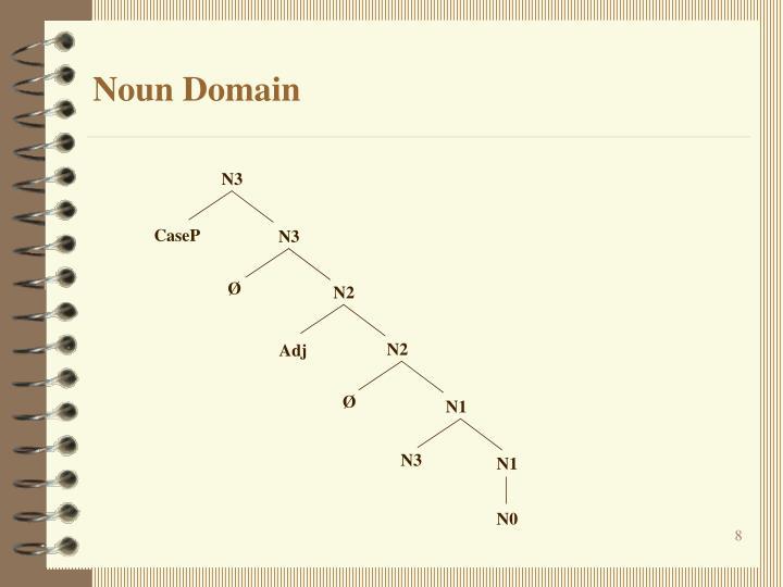 Noun Domain