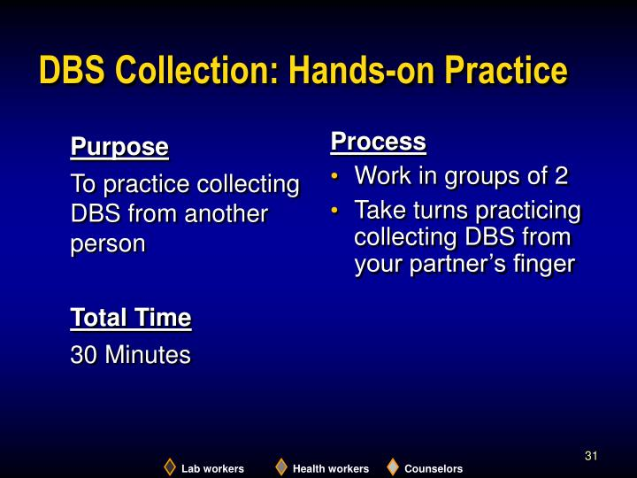 DBS Collection: Hands-on Practice