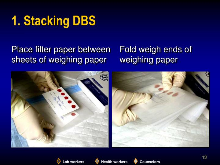 Place filter paper between sheets of weighing paper