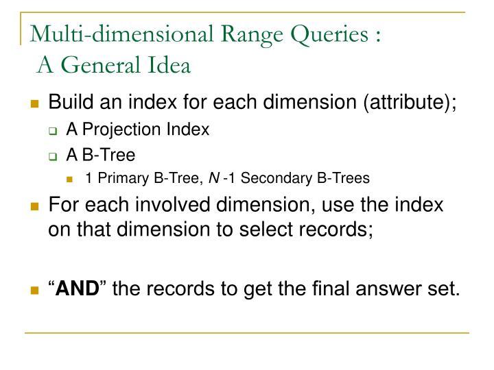Multi-dimensional Range Queries