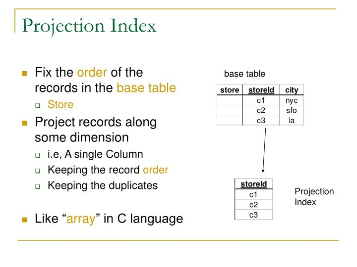 Projection Index