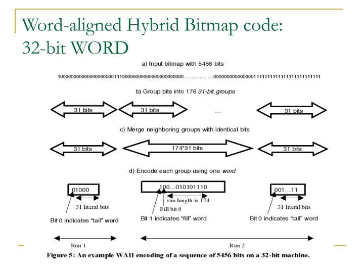 Word-aligned Hybrid Bitmap code: