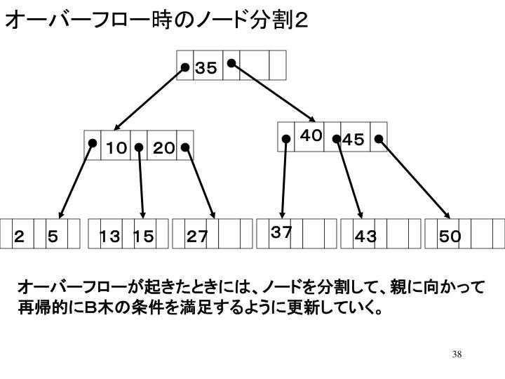 オーバーフロー時のノード分割2