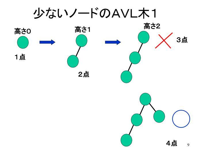 少ないノードのAVL木1