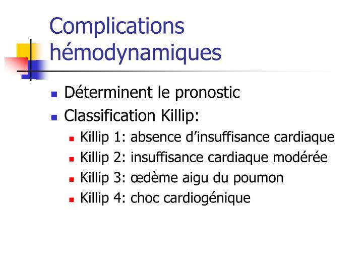 Complications hémodynamiques