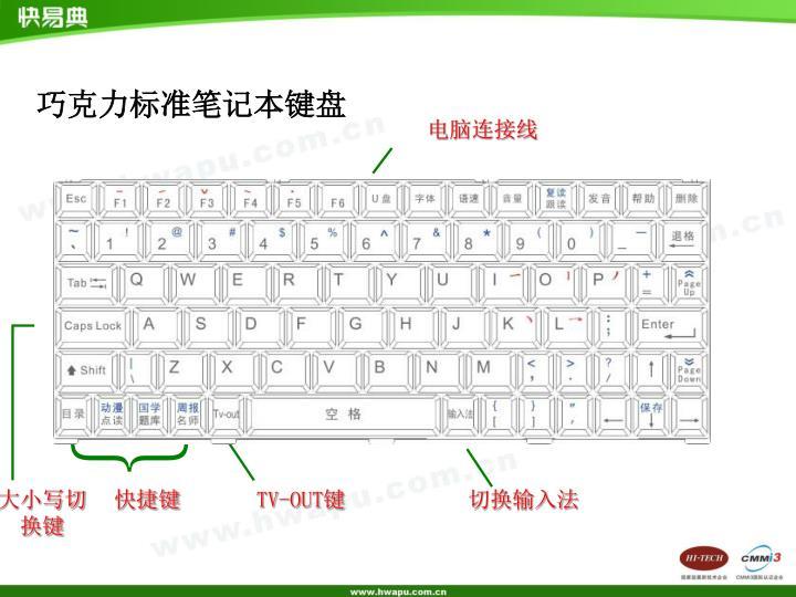 巧克力标准笔记本键盘
