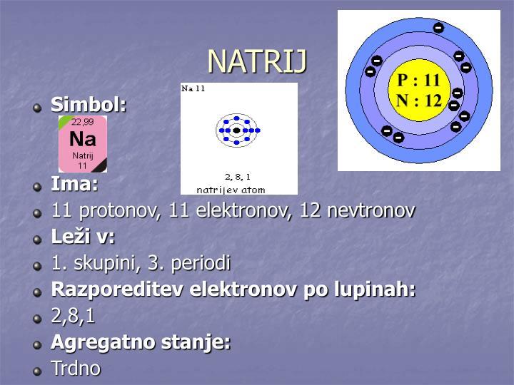 NATRIJ