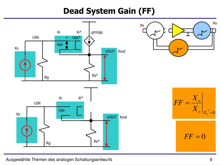Dead System Gain (FF)