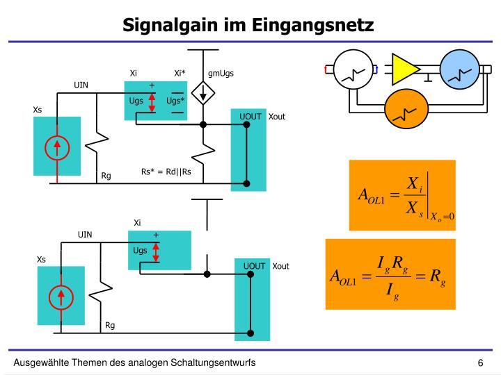 Signalgain im Eingangsnetz