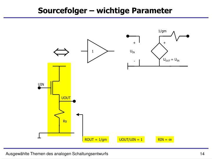 Sourcefolger – wichtige Parameter