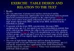 exercise table design and relation to the text1