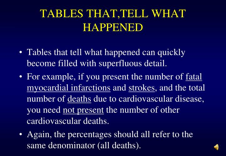 TABLES THAT,TELL WHAT HAPPENED