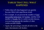 tables that tell what happened