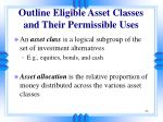 outline eligible asset classes and their permissible uses1
