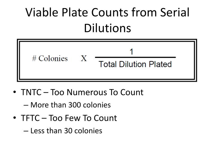 Viable Plate Counts from Serial Dilutions
