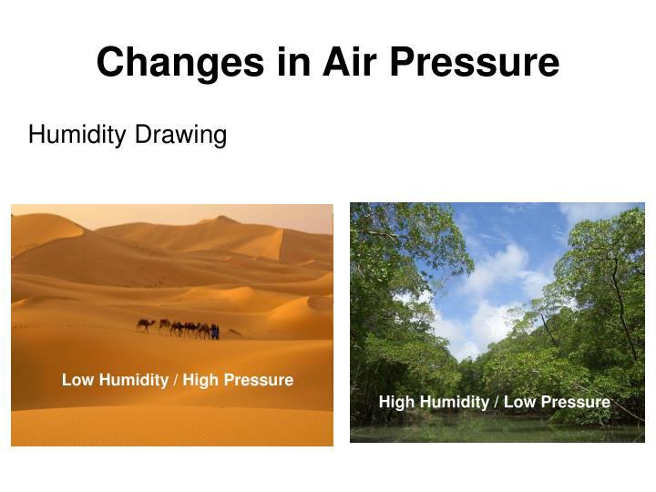 Humidity Drawing