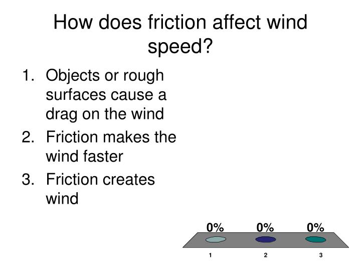 How does friction affect wind speed?