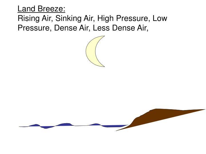 Land Breeze: