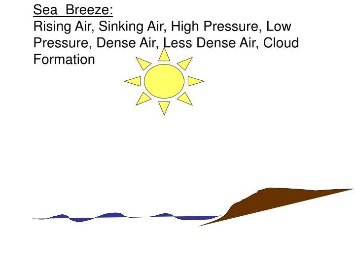 Sea  Breeze: