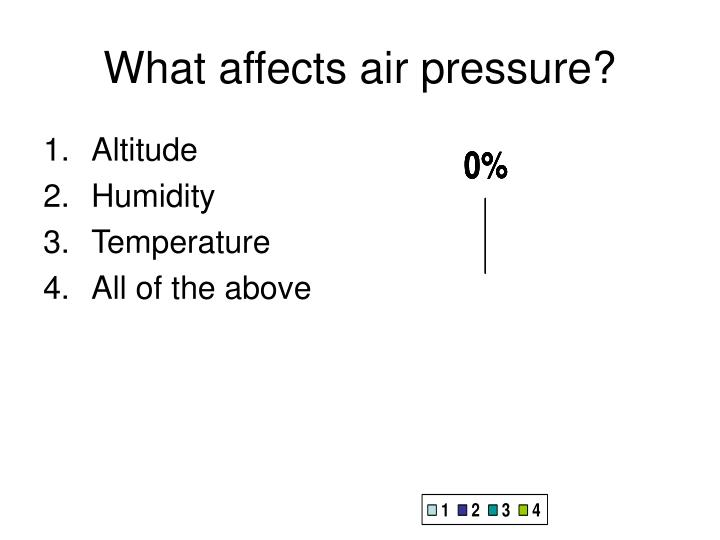 What affects air pressure?