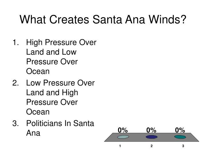 What Creates Santa Ana Winds?