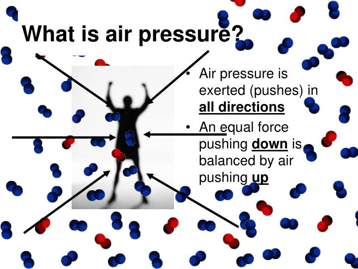 Air pressure is exerted (pushes) in