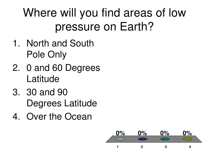 Where will you find areas of low pressure on Earth?