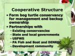 cooperative structure