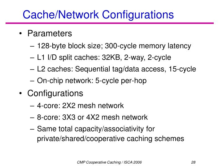 Cache/Network Configurations