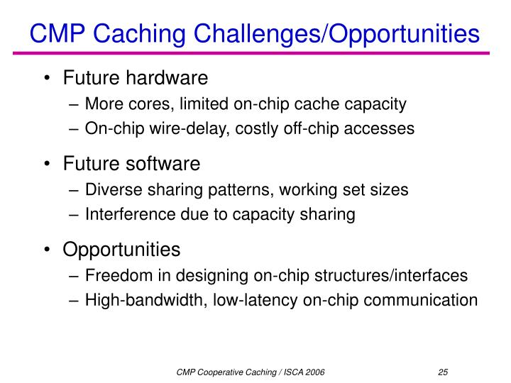 CMP Caching Challenges/Opportunities