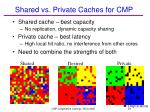 shared vs private caches for cmp