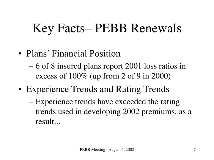Key Facts– PEBB Renewals