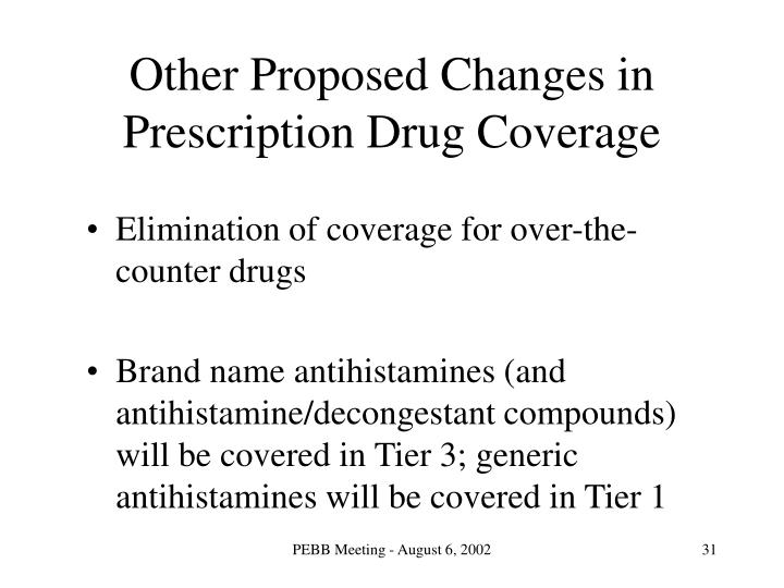 Other Proposed Changes in Prescription Drug Coverage