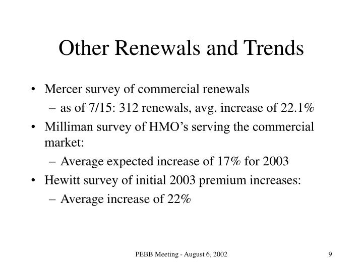 Other Renewals and Trends