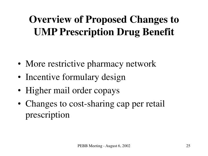 Overview of Proposed Changes to UMP Prescription Drug Benefit