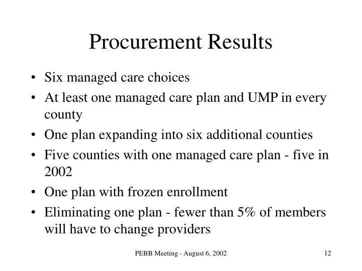 Procurement Results