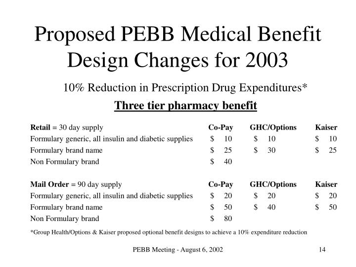Proposed PEBB Medical Benefit Design Changes for 2003