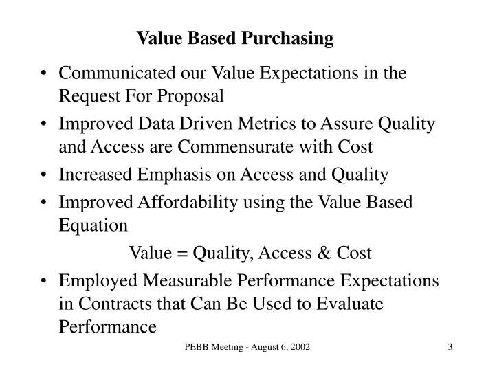 Value Based Purchasing