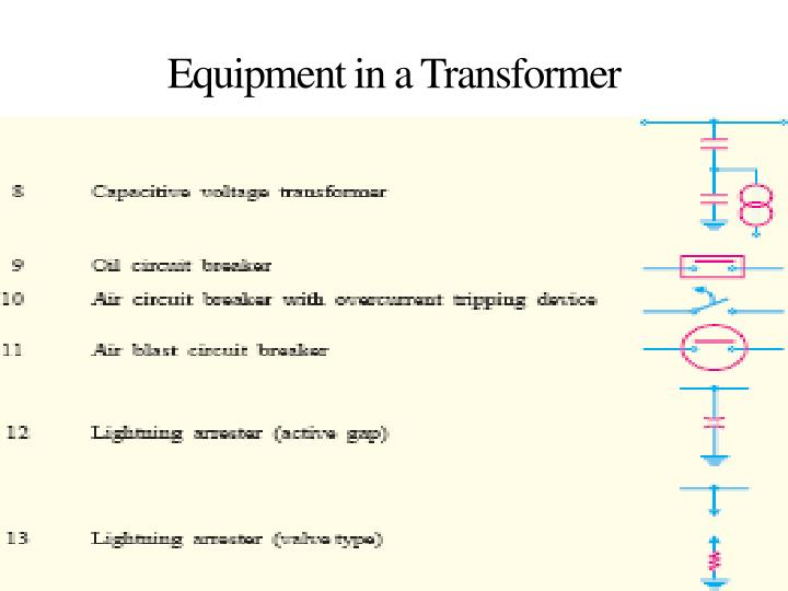 Equipment in a Transformer