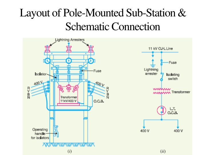 Layout of Pole-Mounted Sub-Station & Schematic Connection