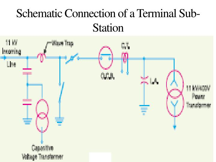 Schematic Connection of a Terminal Sub-Station