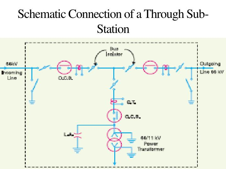 Schematic Connection of a Through Sub-Station