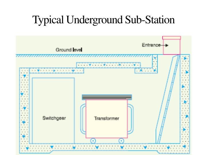 Typical Underground Sub-Station