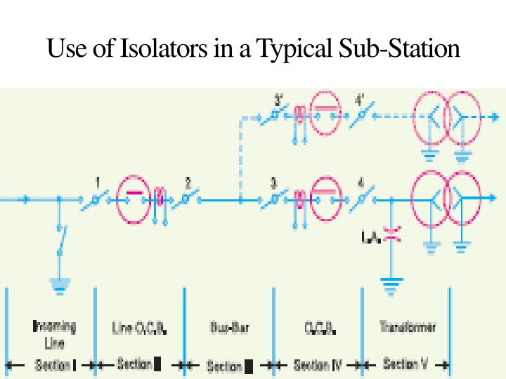 Use of Isolators in a Typical Sub-Station