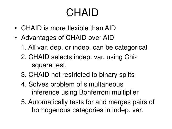 CHAID