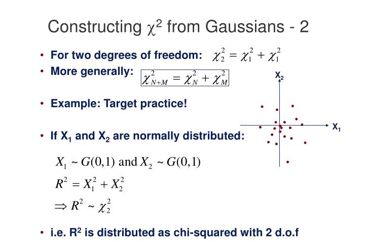 Constructing 2 from gaussians 2