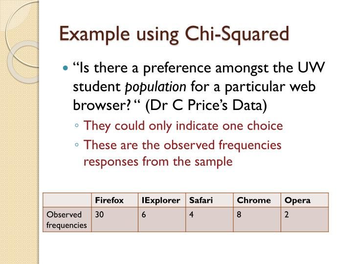 Example using Chi-Squared