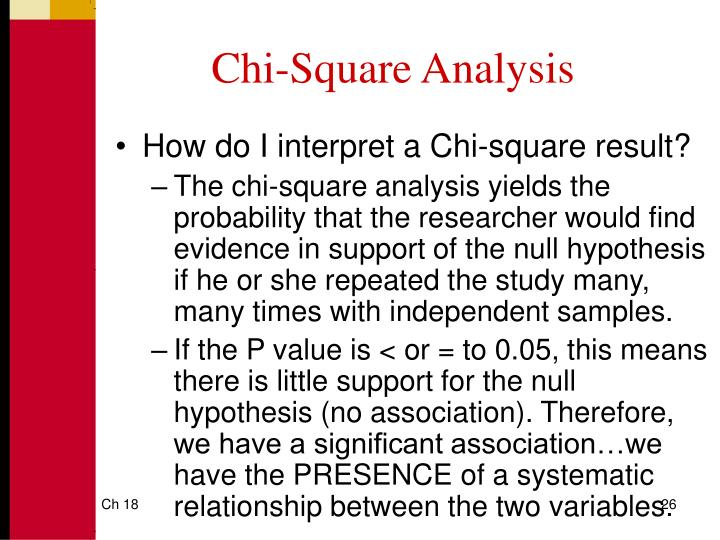 Chi-Square Analysis