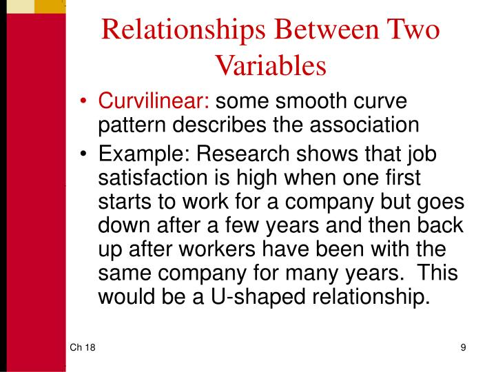 Relationships Between Two Variables